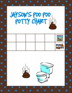 The Poo Poo Potty Chart